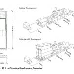 Potential Laneway Housing