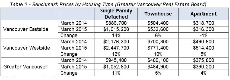 CofV_Housing report_1